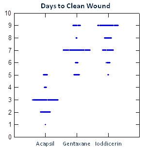 acapsil-density-clean