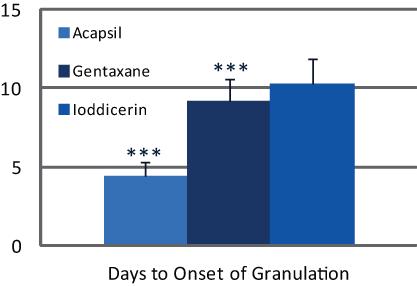 Acapsil - days to granulation